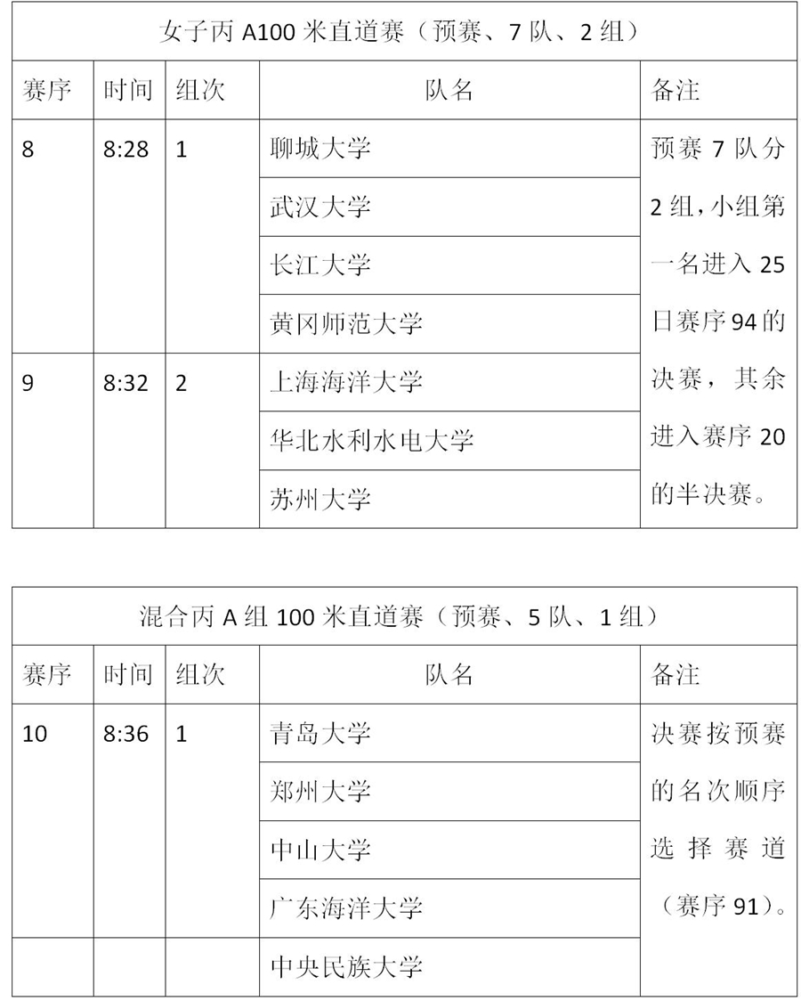 第一比赛日分项(100米直道)_04_副本.jpg